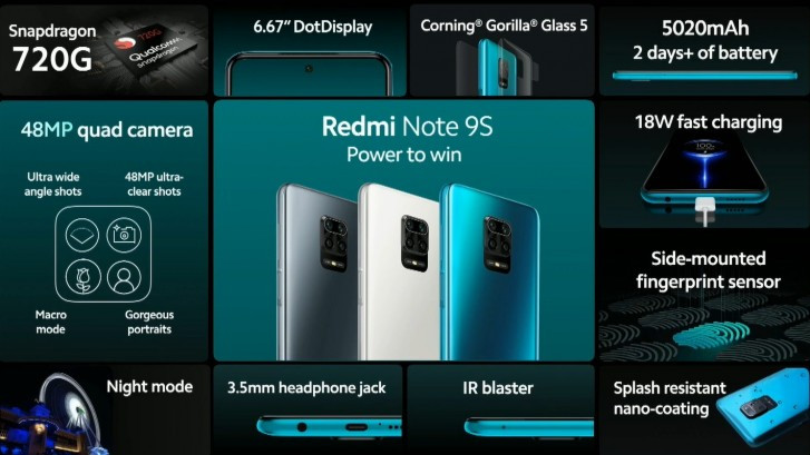 Redmi Note 9S Specifications, Price in India [Launch]